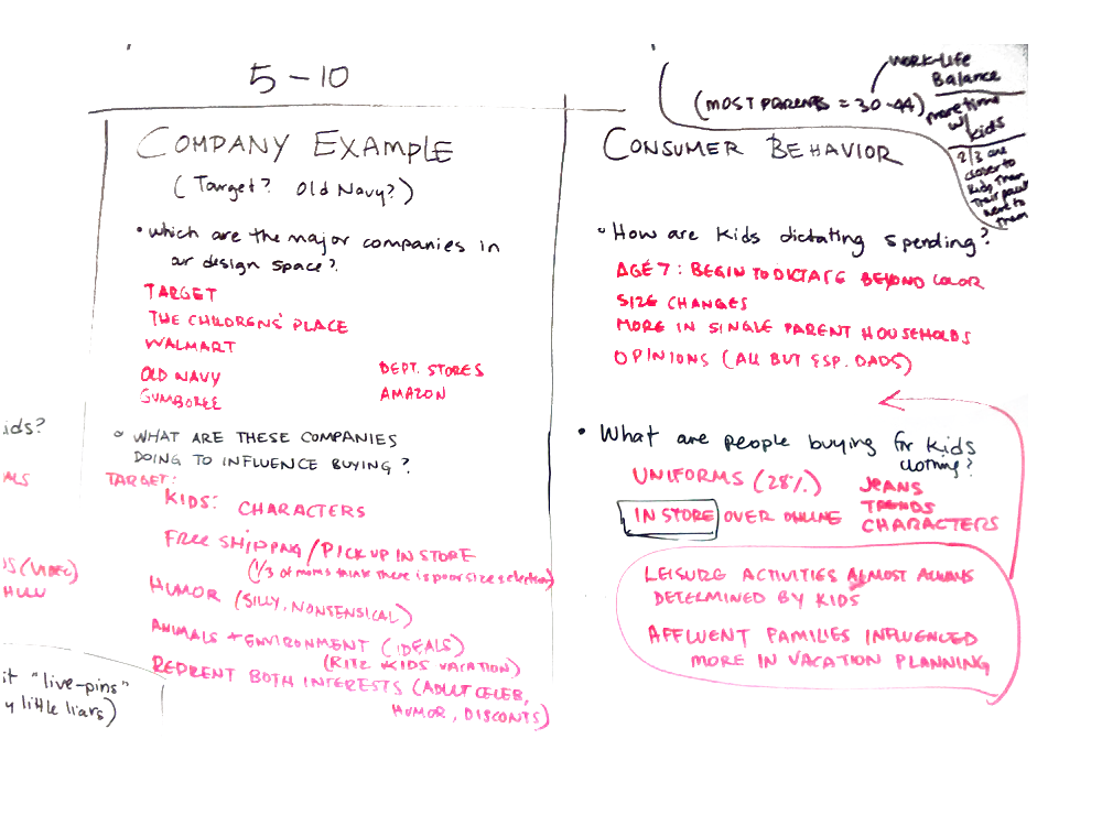 company-analysis-whiteboard