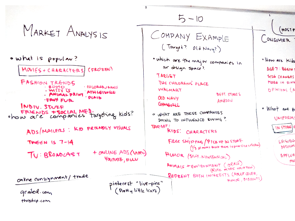 market-analysis-whiteboard