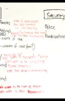 Stakeholder brainstorming