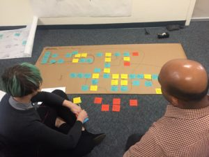 process mapping with stickies